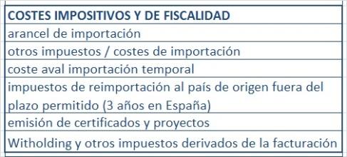 costes impositivos